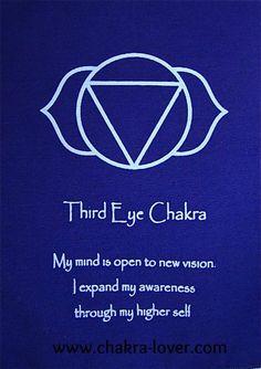 third eye chakra affirmation