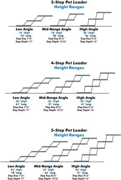 Pet Loader Steps Height Ranges