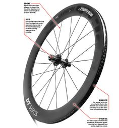 Wondering whether deep-section wheels are worth the investment and just how much faster they will make you? We discuss drag, turbulence, and yaw angles, and highlight how and why deep-section wheels are faster than shallow rims...
