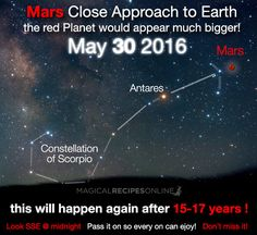 Mars Close Approach to Earth: May 30 2016 The Red Planet would appear much bigger than usual!  What does this mean for Astrology?
