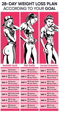 fitness routine for beginners ; fitness routine at home ; fitness routine for women ; fitness routine for beginners at home Fitness Workouts, Fitness Herausforderungen, Fitness Workout For Women, Health Fitness, Physical Fitness, Fitness Quotes, Fitness Fashion, Fitness Humor, Workout Challenge
