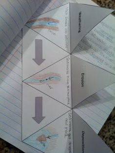 Weathering, Erosion, and Deposition Foldable