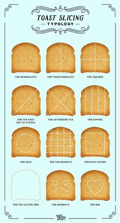 What Your Toast-Cutting Method Says About You | Extra Crispy