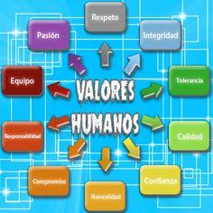 cuales-son-los-valores-humanos-mas-importantes-4
