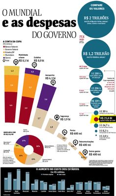 Infografico Copa 14
