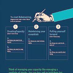 Rebalancing - key to innovation Source: inc.com #balance #capacity #capability #essential #value #purpose #destiny #dream #vision #revelation #goal #decisions #time #resource # innovation #focus #habit #time #resource