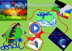 Mapa personal o mandala