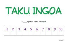 Mahi panui, mahi pangarau. 9 And 10, Periodic Table, Classroom, Cool Stuff, Ideas, Maori, Class Room, Periodic Table Chart, Thoughts