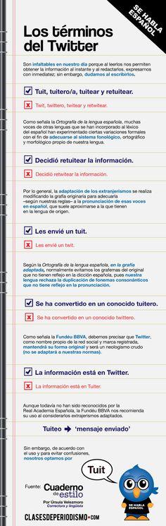 Los términos del Twitter en un gráfico | Clases de Periodismo - via http://bit.ly/epinner