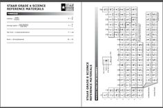 ... My Science Teacher!: 8th Grade Science STAAR Periodic Table Download