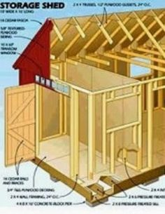 7 Questions to Consider Before Building a Shed