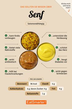 Das solltest du über Senf wissen   eatsmarter.de #ernährung #infografik #senf