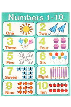 Renewing Minds, Numbers Chart, 17 x 22 Inches, Multi-Colored, 1 Piece Numbers 1 10, Numbers For Kids, Numbers Preschool, Learning Numbers, Spanish Numbers, Shapes Flashcards, Number Flashcards, Color Flashcards, Polka Dot Numbers