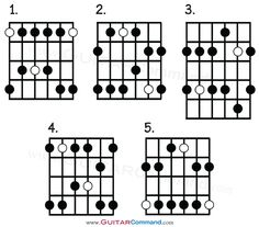 Gibson Humbucker Wiring Diagram moreover 333125703666642031 likewise Gibson Custom Wiring Schematic moreover Les Paul Special Wiring Diagram additionally Gibson Humbucker Pickup Wiring Diagram. on les paul guitar diagram drawings