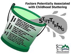 Bucket Analogy of Stuttering