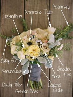 Vintage Chic Bouquet Breakdown | FiftyFlowers the Blog
