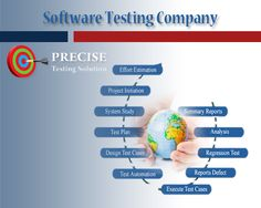 Software testing is a method of assessing the functionality of a software program. There are many different types of software testing, but the two main categories are the dynamic tests and static tests.visit her:http://goo.gl/49ea4