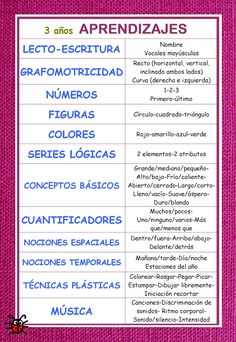 In these 3 sheets we are going to find some of the specific learning that must be worked on in Early Childhood Education in 4 and 5 years. Preschool Learning Activities, Infant Activities, Kids Learning, Spanish Teaching Resources, Writing Worksheets, School Psychology, Yoga For Kids, Early Childhood Education, Home Schooling