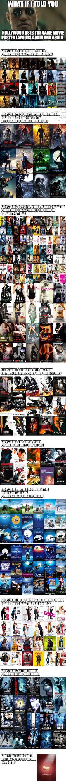 Interesting movie fact