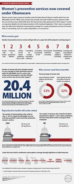 Changes to healthcare with #Obamacare has made more women's preventative care. This infographic states what is now covered. *Benefit Compare is neutral to all political commentary on health care reform.