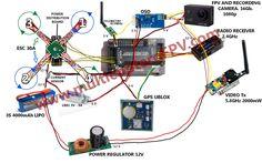 Plano de conexiones de arducopter APM 2.6 con GPS, Telemetría y OSD.