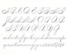 Example of Spencerian script alphabet.