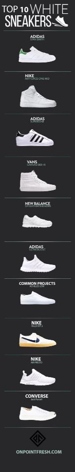 Top 10 white sneaker for men #men #fashion #men #style #guide #ootd #outfit