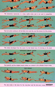 1961 How To Swim