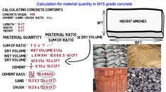 In this civil engineering tutorial you will learn concrete materials calculation for Grade Concrete Cement Sand And Aggregates. Civil Engineering Handbook, Engineering Notes, Civil Engineering Design, Civil Engineering Construction, Chemical Engineering, Concrete Ratio, Grade Of Concrete, Concrete Cement, Nursing Student Tips