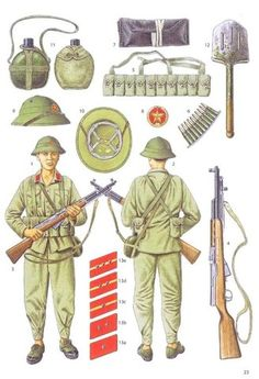 """Recruit uniform and equipment, North Vietnam"", Brian Delf Vietnam History, Vietnam War Photos, Military Gear, Military History, Military Uniforms, North Vietnamese Army, Army Soldier, American War, Character Design"