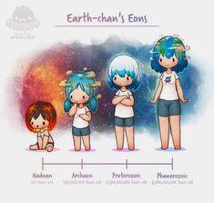 Tagged with cute, anime, earth, earthchan, mikes happy place; Anime Chibi, Manga Anime, Anime Art, Cartoon Cartoon, Cartoon Kunst, Kawaii Drawings, Cute Drawings, Anime Version, Cute Comics
