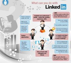[Professional Network Guides]   The How Linkedin Works Infographic is a Great Intro to the Service
