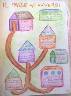 Quaderno Grammatica - V classe