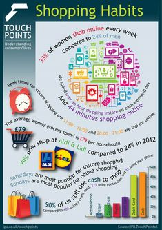 532 TouchPoints6 - Shopping Infographic