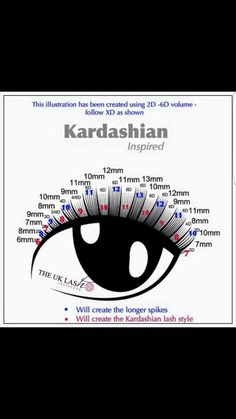 Image result for lash maps for kim kardashian