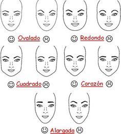 ESTILO, MODA & BELLEZA: Que tipo de cejas favorecen, según el tipo de rostro