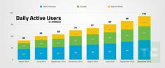 wersm-snapchat-daily-active-users-2015