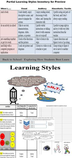 If any two of us were the same, one would not be necessary. Do you need help meeting students' different learning styles? Begin the school year with an emphasis on getting to know your students. Check out this resource. You will not be disappointed! The materials included can be used on bulletin boards and data walls.By ReflectiveThinker at http://www.teacherspayteachers.com/Store/Reflectivethinker