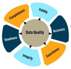 Big Data: It's About the Quality, Not The Quantity