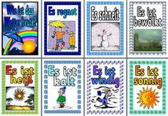 MFL German Resource - Wie ist das Wetter heute? - How is the weather? Vocabulary Cards