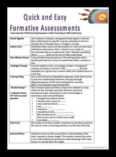 Board Title: ASSESSMENT TOOLS ~ Most Popular Pin on Board (shown) Link:  http://www.pinterest.com/pin/212443307396371617/ ***This board is worth a look. Don't miss the materials offered by Achieve the Core, the Request to Retest Form (brilliant), and tons of fun formative assessment activities. Fun? Yes. Really!   To get teaching tips and lessons sent to you once a month, click http://visitor.r20.constantcontact.com/manage/optin/ea?v=001_Sihum3TrbPEDe4tqrPgPA%3D%3D