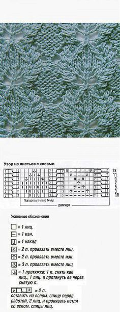 Узор из листьев с косами, вязаный спицами — Шпуля - сайт о вязании