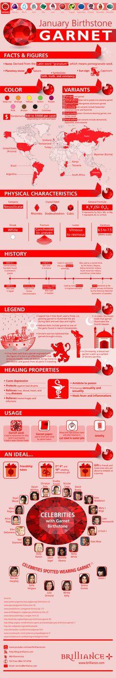 Garnet, The January Birthstone #Infographic