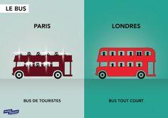 Top 12 des illustrations «Paris VS Londres», quelle est la meilleure capitale d'Europe ?