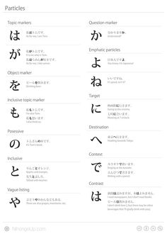 'Japanese particles cheat sheet & poster' Leinwanddruck by Philip Seifi Japanese Verbs, Japanese Grammar, Japanese Phrases, Study Japanese, Japanese Kanji, Japanese Culture, Learning Japanese, Japanese Sleeve, Learning Italian