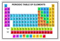 18 best periodic table project images science classroom chemistry rh pinterest com