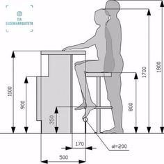 Useful Standard Dimensions For Home Furniture – Engineering Discoveries - This is Pubg Kitchen Room Design, Modern Kitchen Design, Home Decor Kitchen, Kitchen Interior, Home Interior Design, Cafe Interior, Coffee Shop Design, Cafe Design, Küchen Design