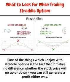 Option Straddles – Delta Neutral Trading at its Best. The great thing about an option straddles is that they're non-directional. This means that you can make money without forecasting market direction. Implied Volatility, Trade Finance, Trading Quotes, Stock Options, Stock Charts, Day Trading, Forex Trading Strategies, Stock Market
