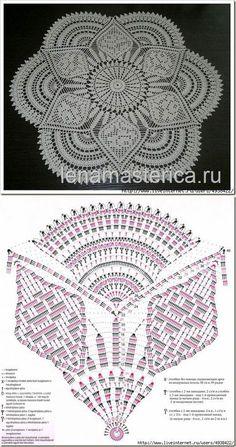 17 ideas crochet mandala doily rug patterns for 2019 Motif Mandala Crochet, Crochet Doily Diagram, Crochet Rug Patterns, Crochet Doily Patterns, Crochet Chart, Crochet Designs, Dress Patterns, Filet Crochet, Beau Crochet