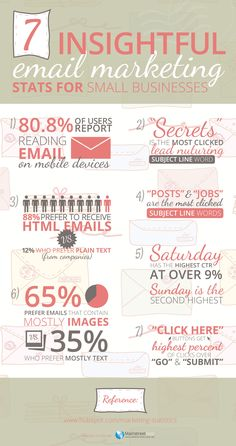 Email Marketing stats for small Businesses #Infographics